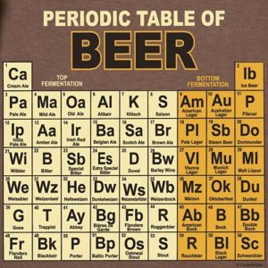 Periodic Table of beer T-shirt - beer-themed gift